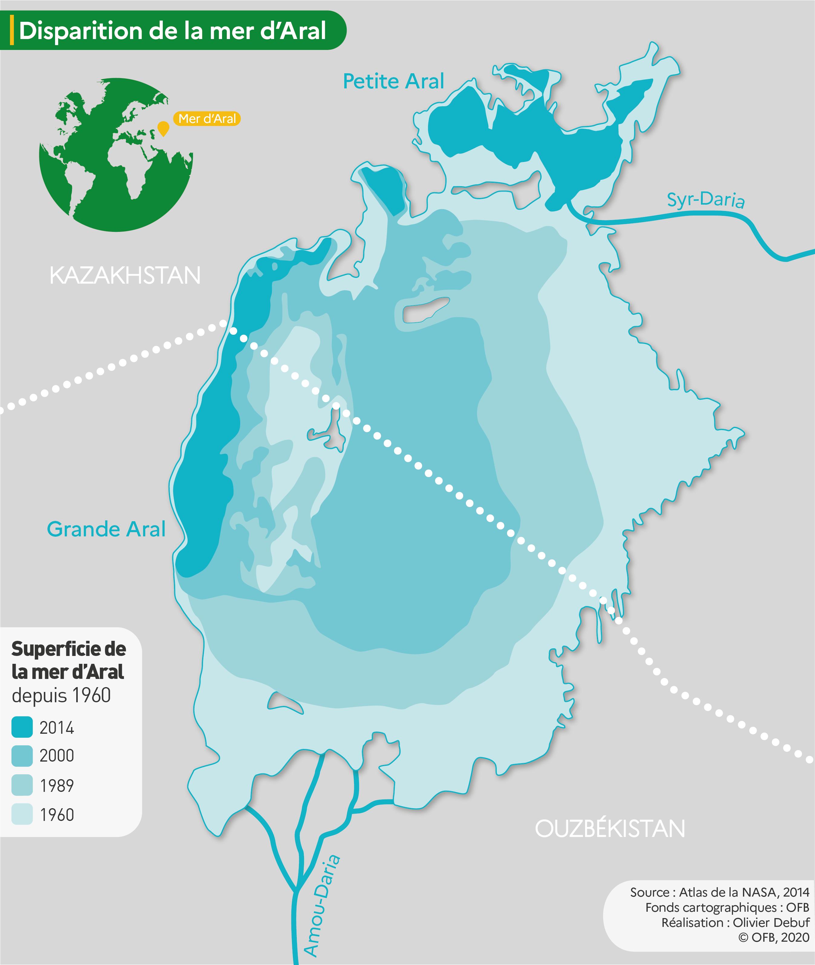Carte de l'évolution temporelle de la superficie de la Mer d'Aral (1960-2014)