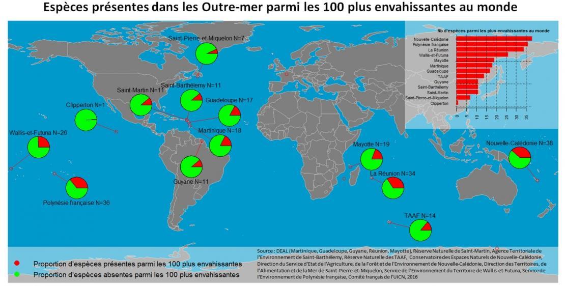 Espèces présentes dans les Outre-mer parmi les 100 plus envahissantes au monde
